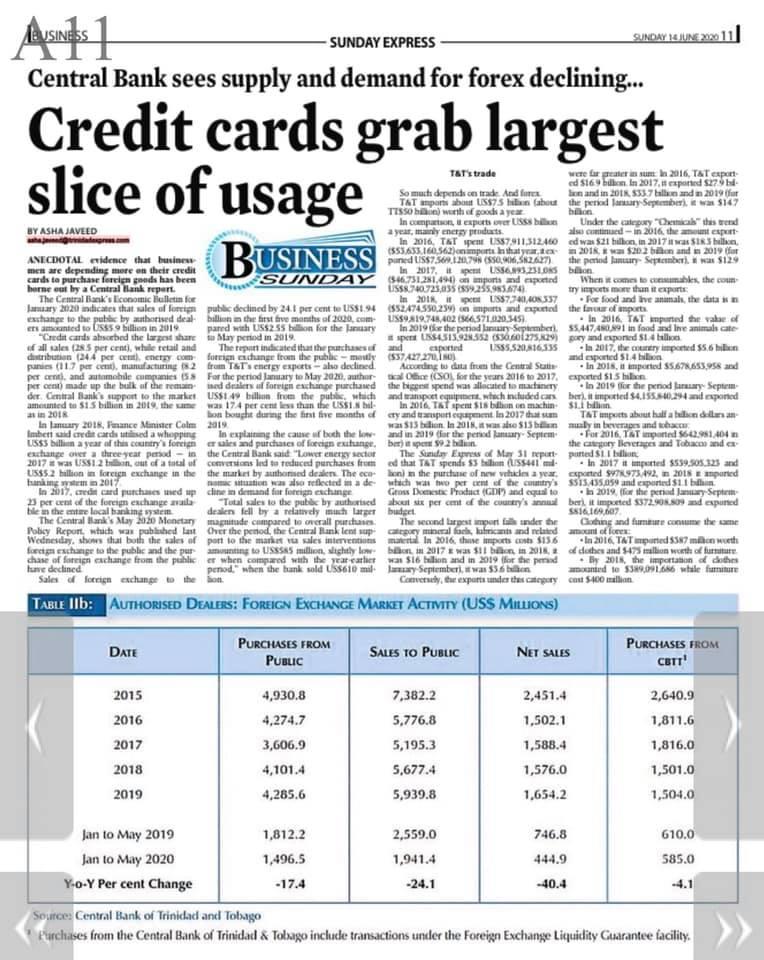 credit cards in trinidad and tobago